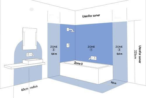 utstyr til badet